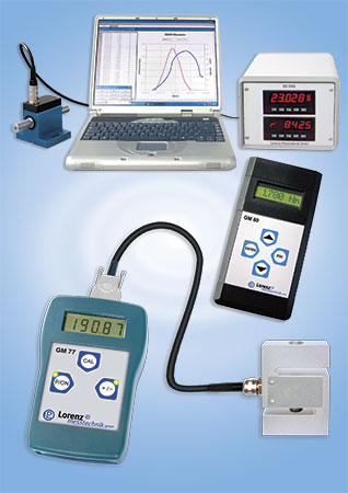 Measurement Electronics: Data Logger, Amplifiers ...
